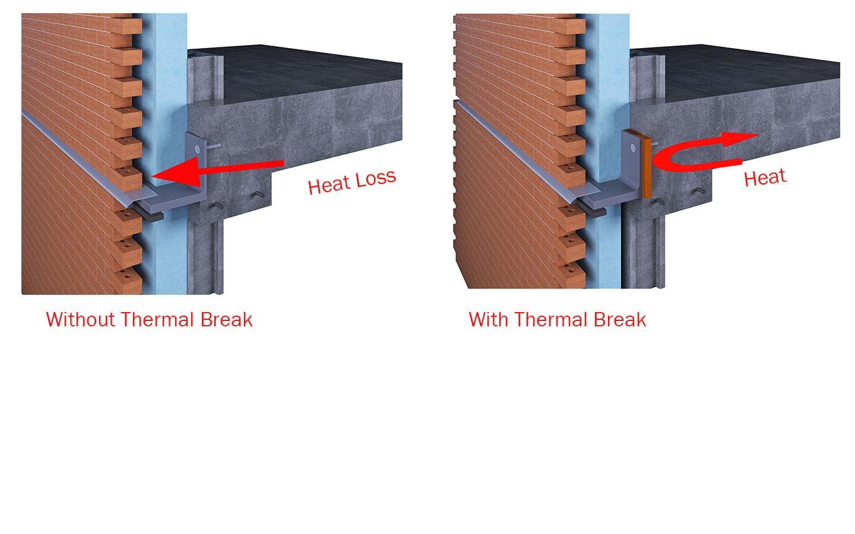 shelf angle thermal bridging heat loss.  shelf angle thermal break