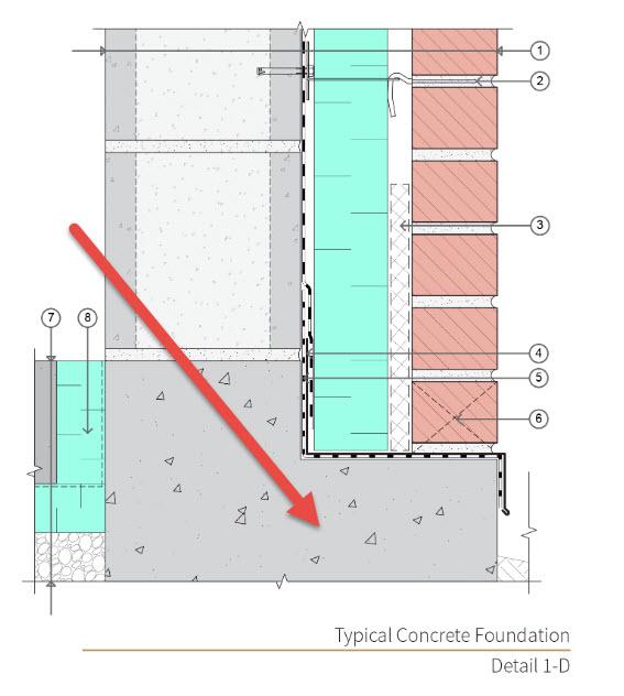 foundation wall thermal bridging