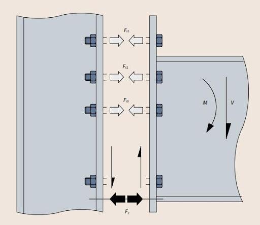 steel thermal break