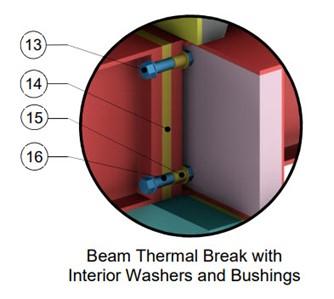thermal break washer and bushing