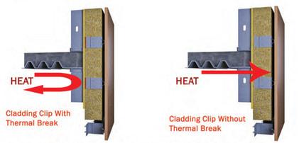 cladding attachment thermal break